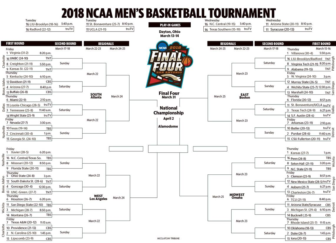 Ncaa March Madness Bracket 2018: Sports Staff 2018 March Madness Predictions
